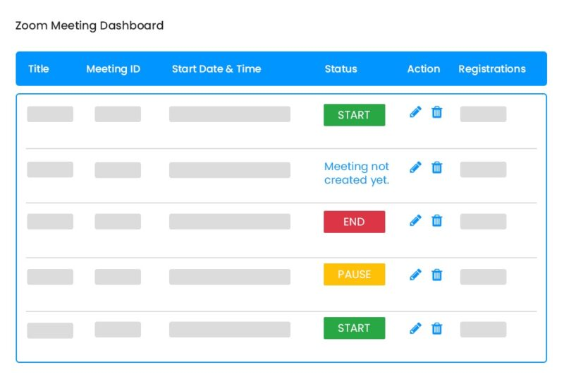 zoom meeting dashboard