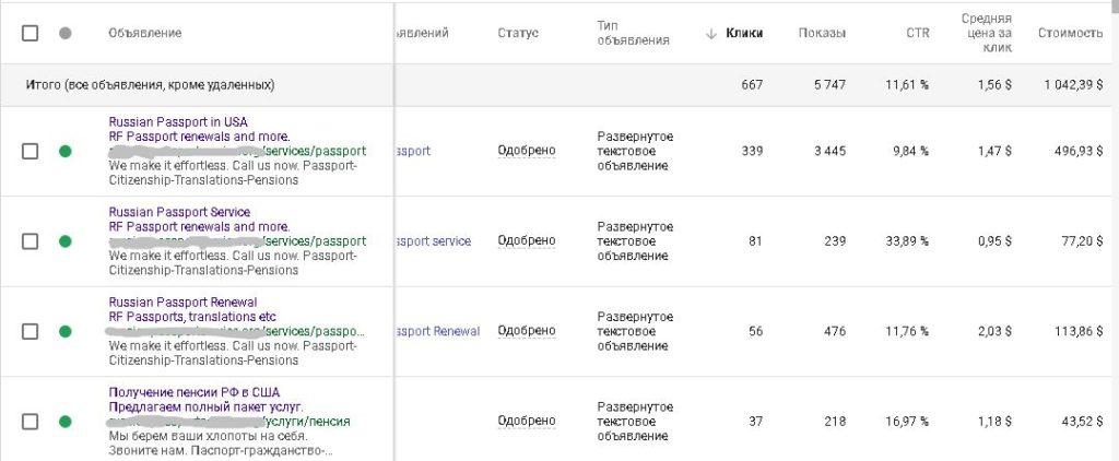 Объявления Гугл Адвордс на Паспорта РФ