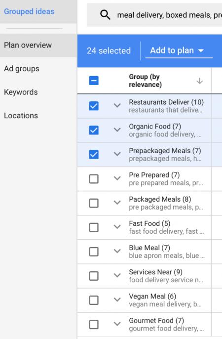 Grouped Ideas